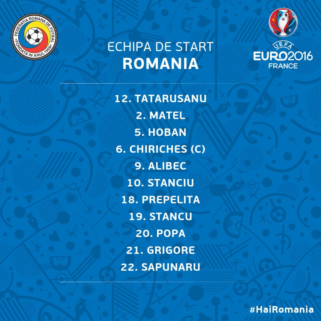 echipa de start romania
