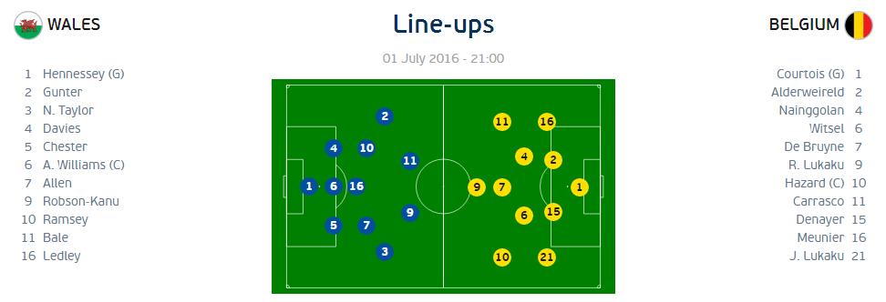 Tara Galilor 0-0 Belgia, acum pe ProTV. Bale si Ramsey contra lui Hazard si De Bruyne. Vezi echipele de start