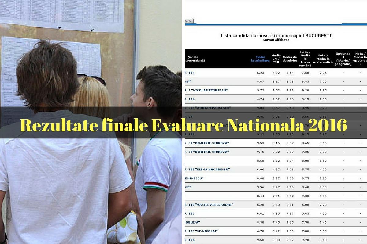 Rezultate Finale Evaluare Nationala 2016. Edu.ro publica notele dupa contestatii la fostul examen de Capacitate. Vezi situatia pe judete!