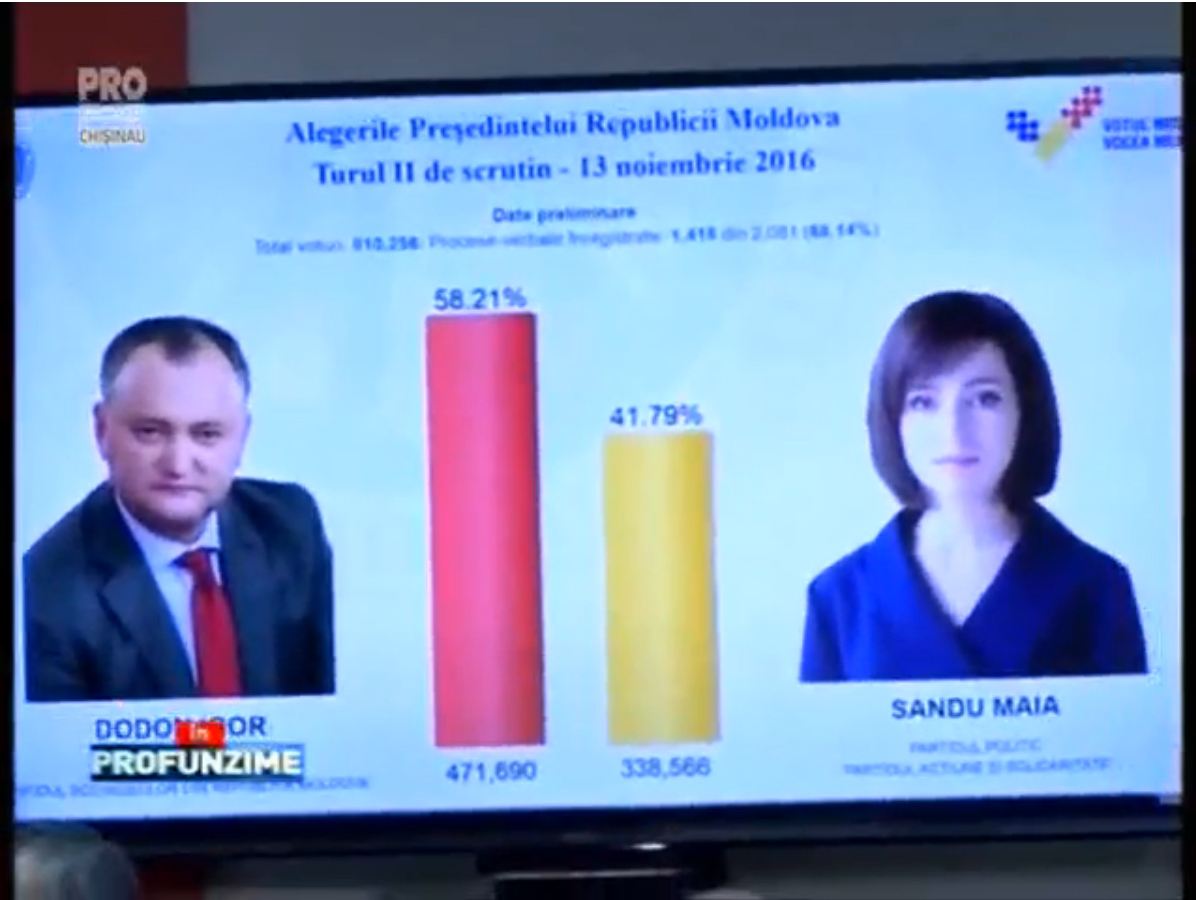 Rezultate alegeri Moldova