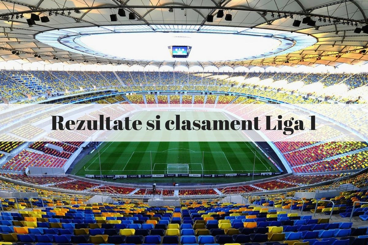 Rezultate Liga 1, etapa a XVIII a și clasamentul Ligii 1. Steaua rămâne lider, urmată de CSU Criova și Viitorul. Timișoara este pe ultimul loc.
