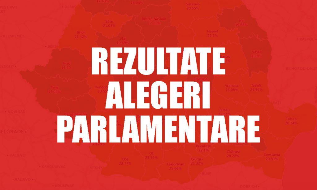 Rezultate Alegeri Parlamentare 2016 EXIT POLL