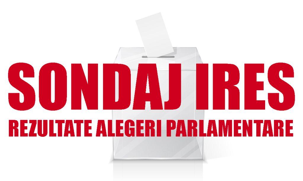SONDAJ IRES Alegeri Parlamentare: PSD conduce cu 44%