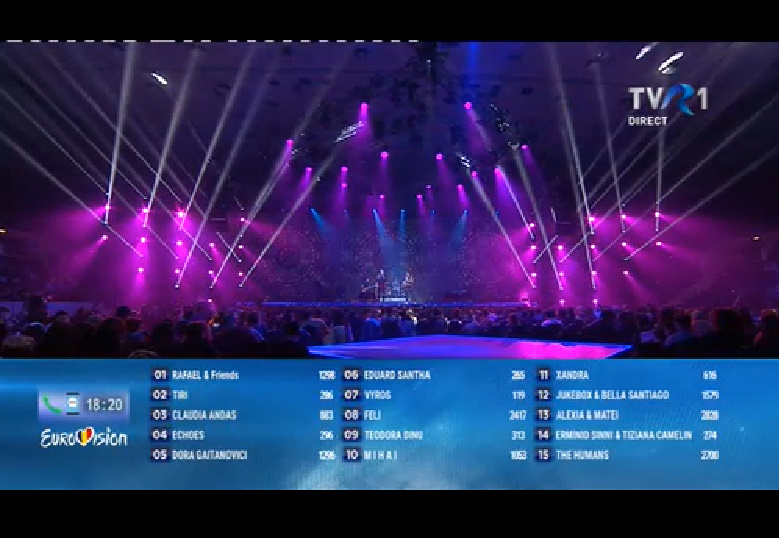 Finala Eurovision România 2018. Rezultate neașteptate la televoting. Cine e ACUM pe primul loc