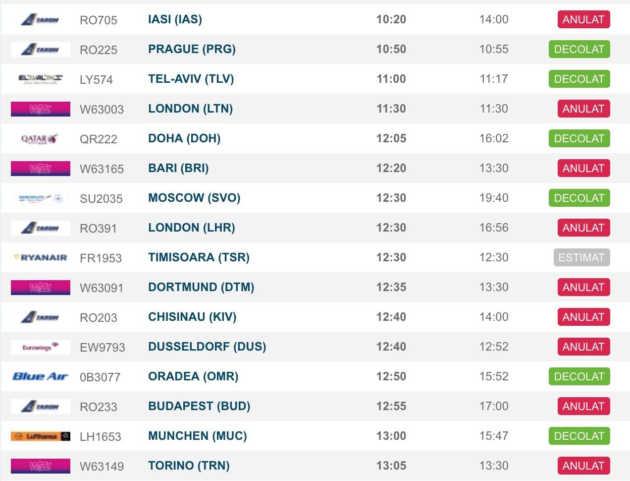 Zboruri anulate pe Otopeni din cauza vremii. Wizzair a anulat 8 curse, Tarom 5, Blueair una și Lufhtansa două