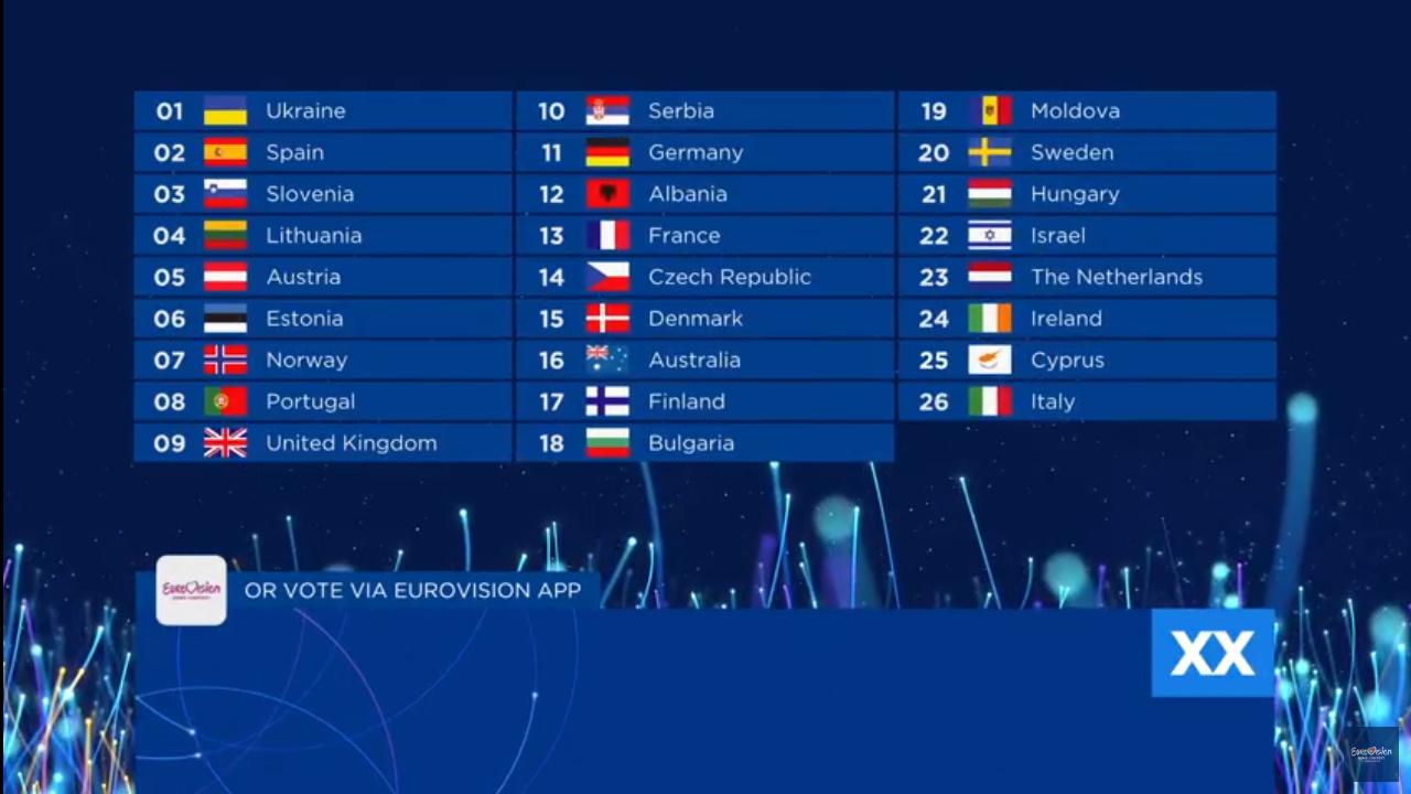 Cipru VS Israel - Câștigătorul Eurovision 2018 - LIVE. Start vot