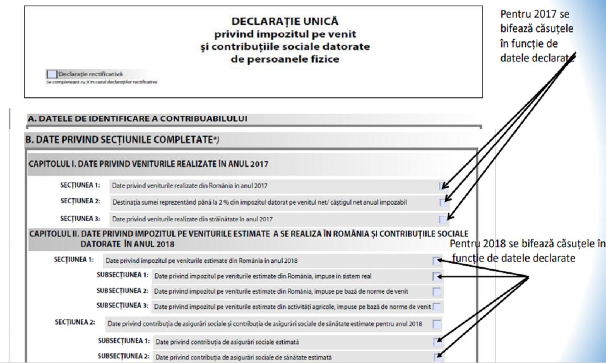 Amendă pentru care nu au depus Declarația Unică la ANAF