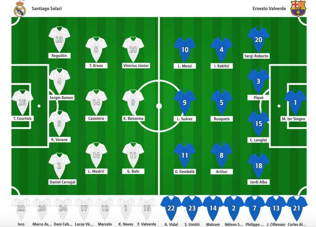 REAL MADRID - BARCELONA, de la 21:45, pe Digi4k și Digi Sport 1. ECHIPELE DE START