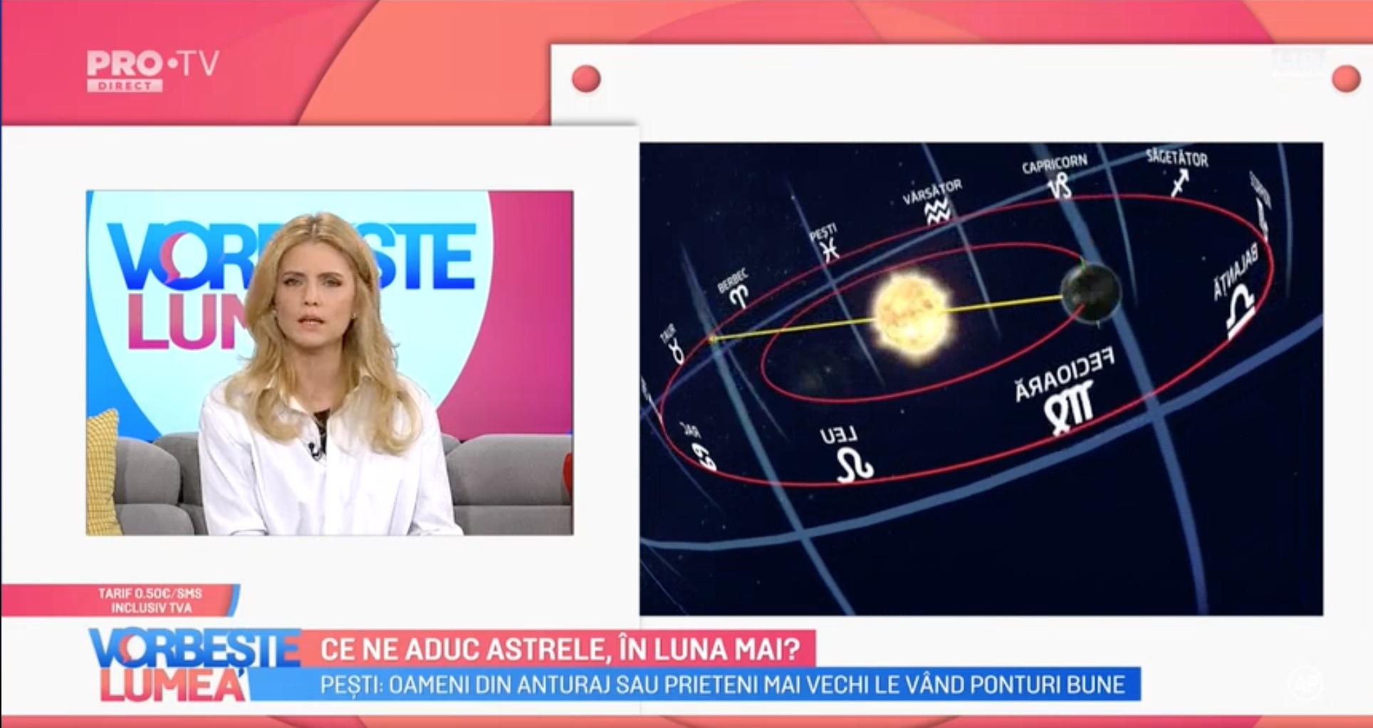 Nicoleta Svârlefus horoscop luna mai 2019 - o perioadă plină de tentații și provocări