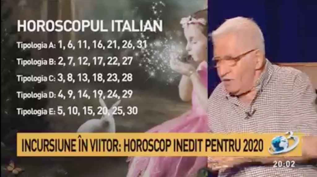 Horoscop 2020 Mihai Voropchievici alege grupa ta in functie de data nașterii tale.