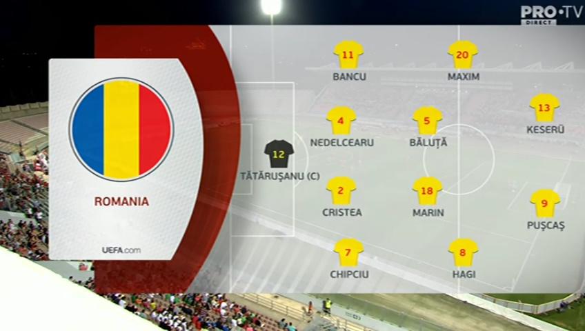 Malta - România. Echipa de start a Naționalei