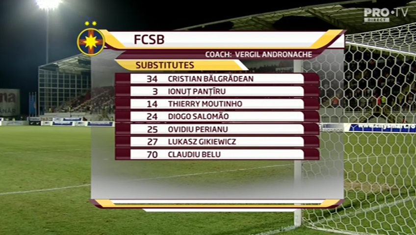 FCSB - MLADA SCOR 0-0 Pro TV LIVE stream - Vezi meciul online