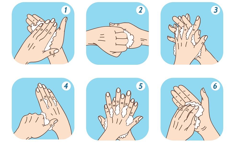 Cum ne spălăm corect mâinile? 6 pași pentru dezinfectare