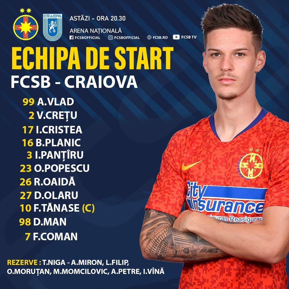 Echipa de start FCSB în meciul cu Craiova
