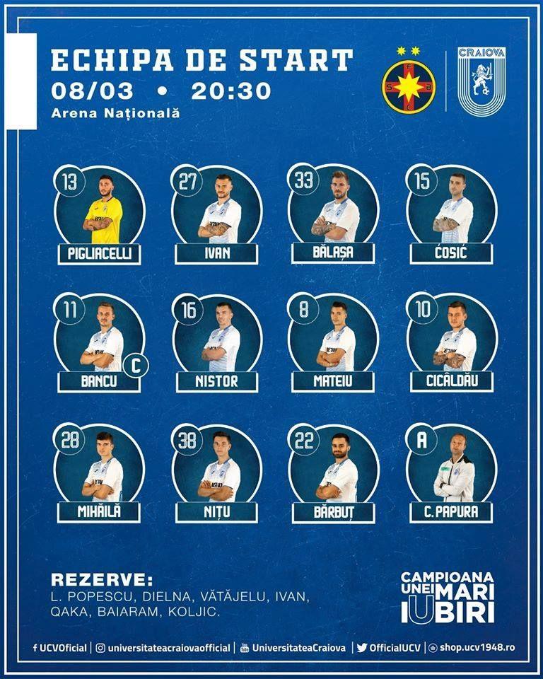 FCSB VS Craiova echia de start a oltenilor scor live