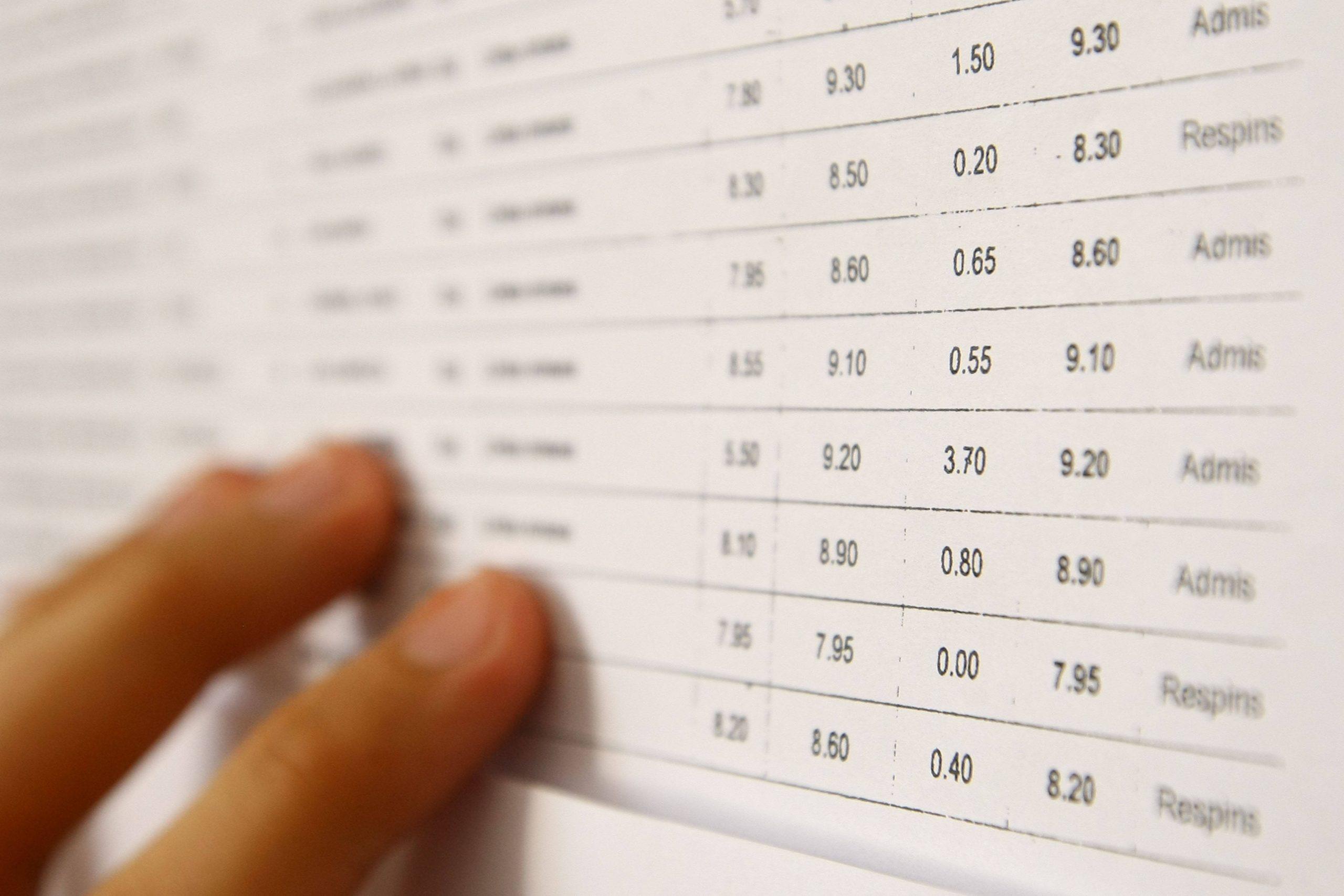 Ce note au obținut copiii vedetelor la Evaluarea Națională. Rezultatele au fost dezamăgitoare