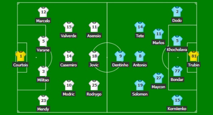 Real Madrid-Șahtior, echipa start